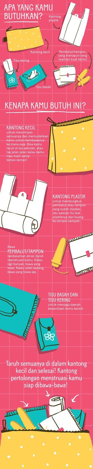 DIY Kantong Pertolongan Menstruasi